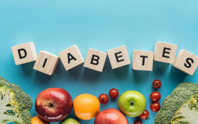 TYPE 2 DIABETES: what you should do to prevent it