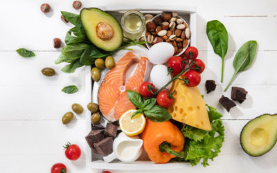 Second Branch of Wellness: Nutrition